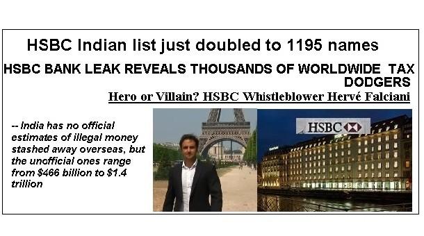 HSBC Indian list